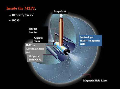 Alzheimer's, NASA, and Cosmic Ray Shielding