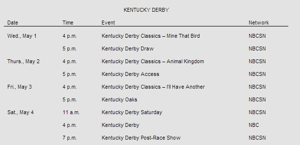 Kentucky Derby Extensive Coverage on NBC