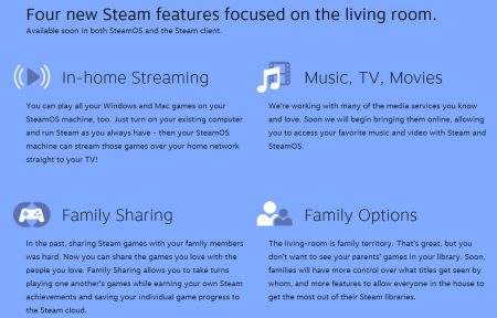 The Four Cornerstones of Valve's new OS