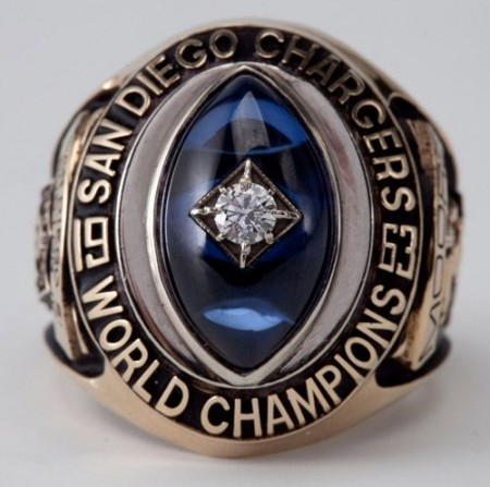 1963 was the last time the Chargers won a championship. That streak ends this year.