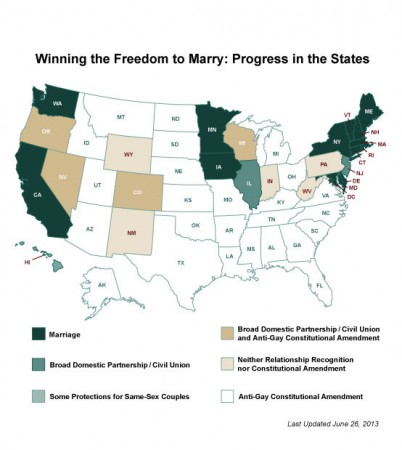 States and same-sex marraige