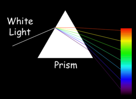 The Laws of Reality: The Principle of Vibration