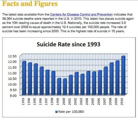 Suicide of Rebecca Sedwick Preventable