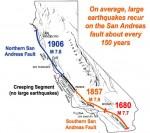 California Prepares for 'The Big One'