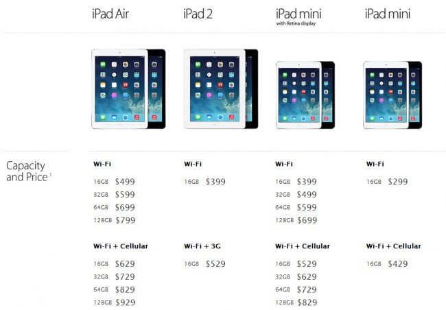 iPad Air Release Date, Specs and Features