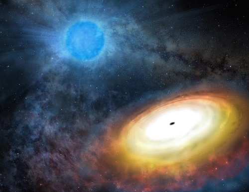Black hole found in ULX 1 system leaves scientists scratching their heads