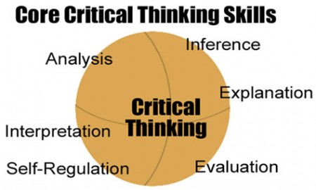 Critical thinking, video games
