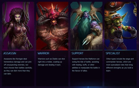 Different classes for Heroes of the Storm