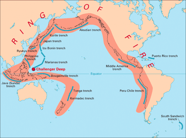 Diagram of the Ring of Fire