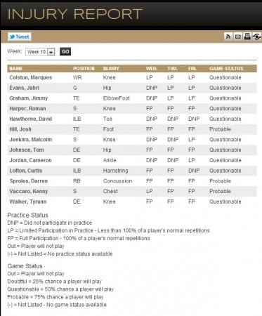 NO Saints injury report Week 10