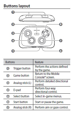 Samsung GamePad and Mobile Console App Releases for Avid Gamers