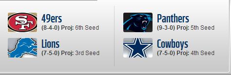 NFC Wild Card Week 14