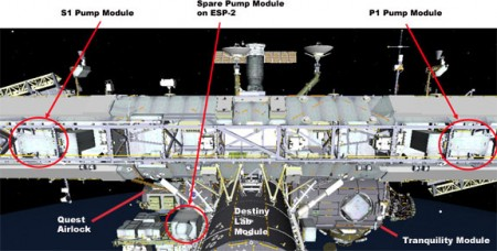 S1 and P1 pump module locations
