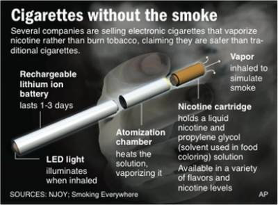 Is there nicotine in electronic cigarette vapor