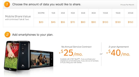 AT&T Offers $450 Credit Per Line to T-Mobile Customers Starting Jan 3