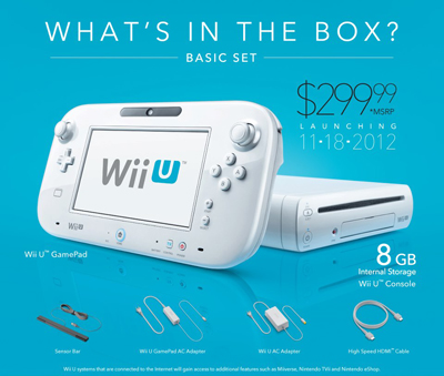 Wii U Ad Story