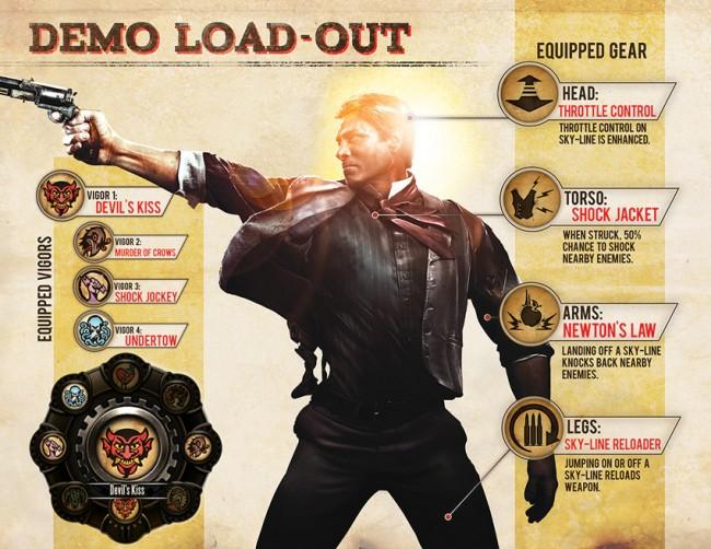 BioShock Infinite weapon and salt layout