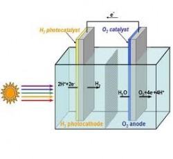 photocathode fuel cell hydrogen