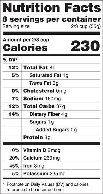 nutritional labels