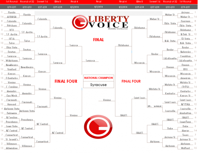 NCAA 2014 Guardian Liberty Voice March Madness Challenge