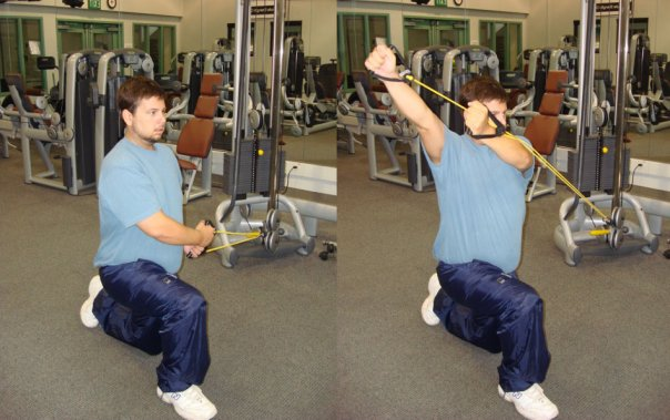 Hypertension and Strength Training: Good or Bad?
