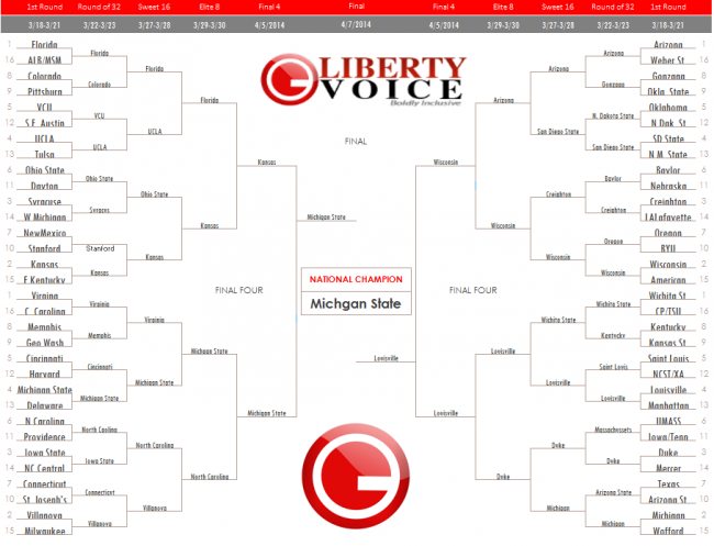 NCAA 2014 Guardian Liberty Voice March Madness Challenge: Robert