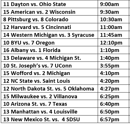 second round schedule