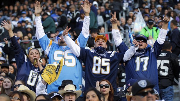 San Diego Chargers 2014 NFL Draft Preview: Nuts for Bolts