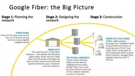 gigabyte broadband