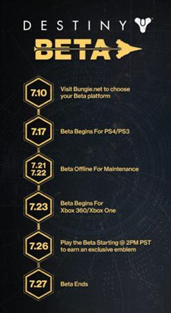 Destiny Beta Outline and Dates