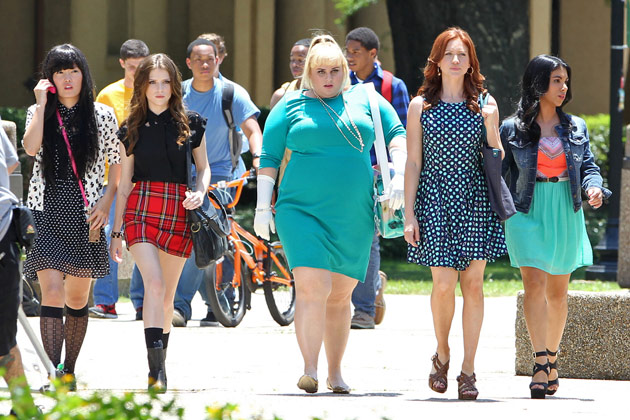 'Pitch Perfect 2': Rebel Wilson, Anna Kendrick, and the Gang Are Back