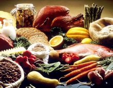 It Is Time to Evaluate the Food You Eat AND the Form You Eat It In